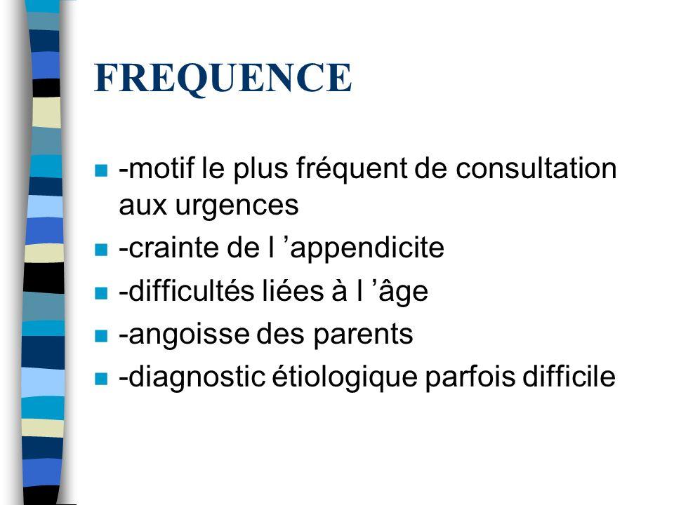 FREQUENCE -motif le plus fréquent de consultation aux urgences