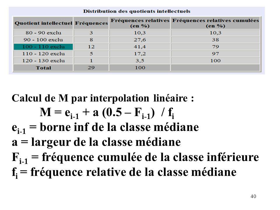 Biostatistiques d finitions ppt video online t l charger - Calcul metre lineaire ...