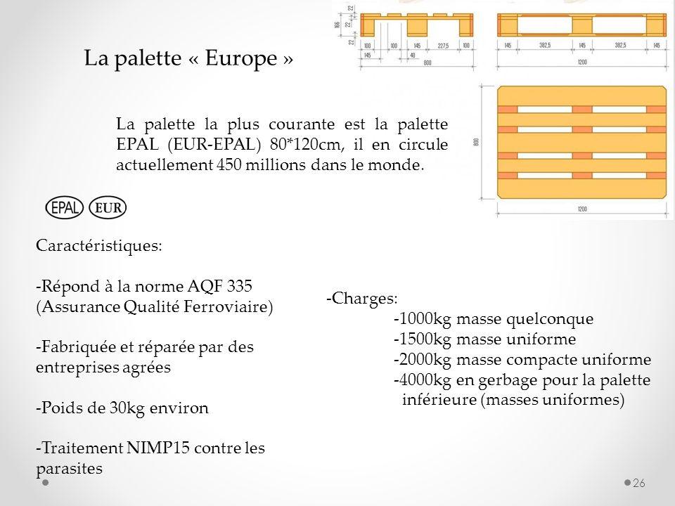 La gestion des palettes et des emballages ppt video online t l charger - Poids d une palette europe ...