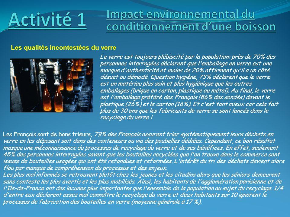 impact du recyclage sur l environnement pdf