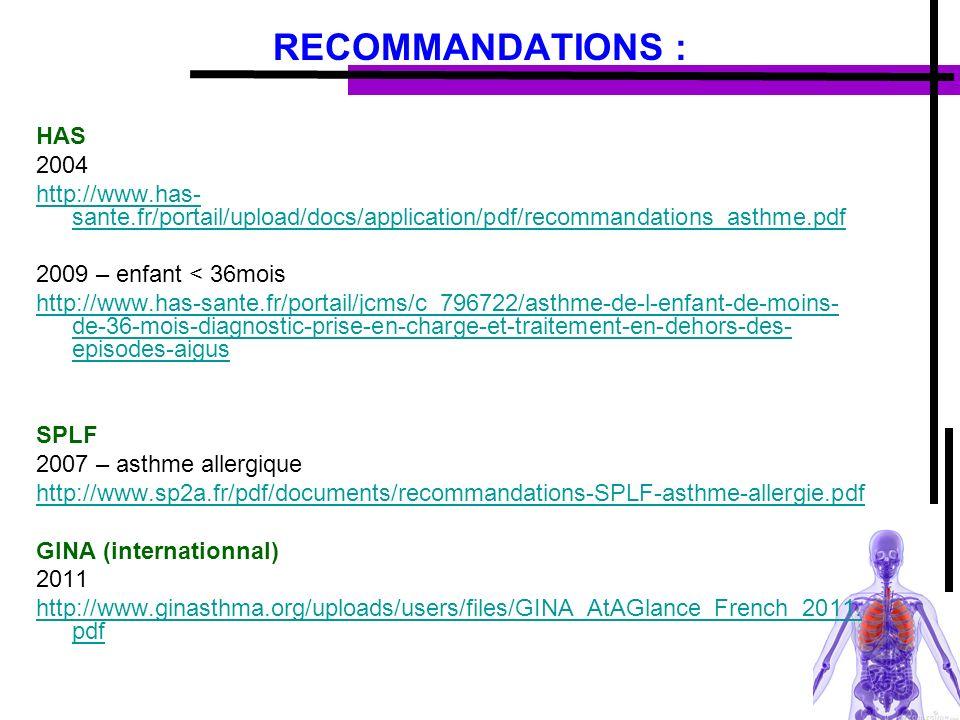 TRAITEMENT DE L'ASTHME CHOIX ET OPTIMISATION THERAPEUTIQUE