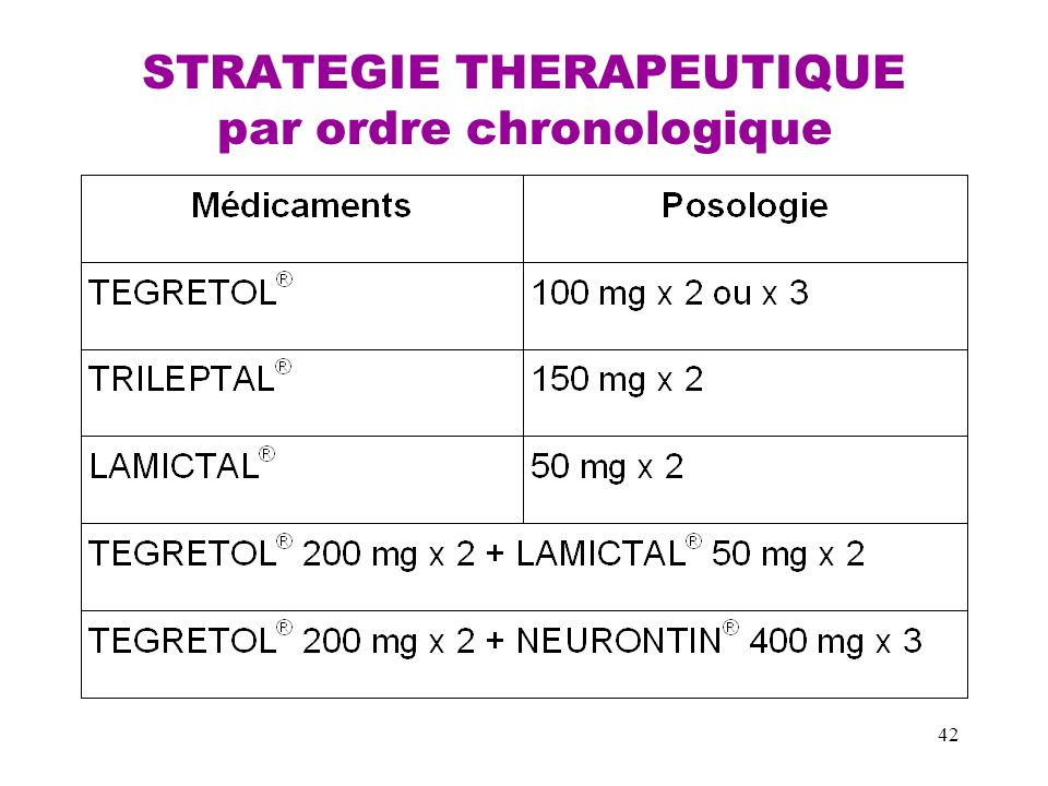 medicaments co antalgiques ppt t l charger