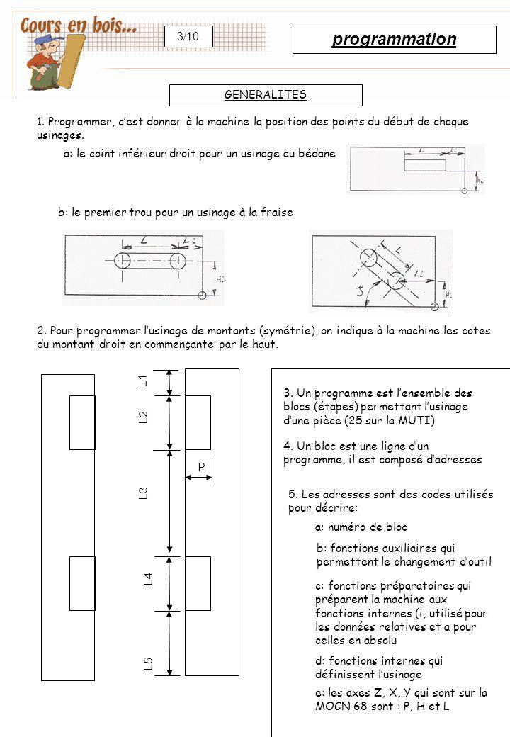 programmation 3/10 GENERALITES