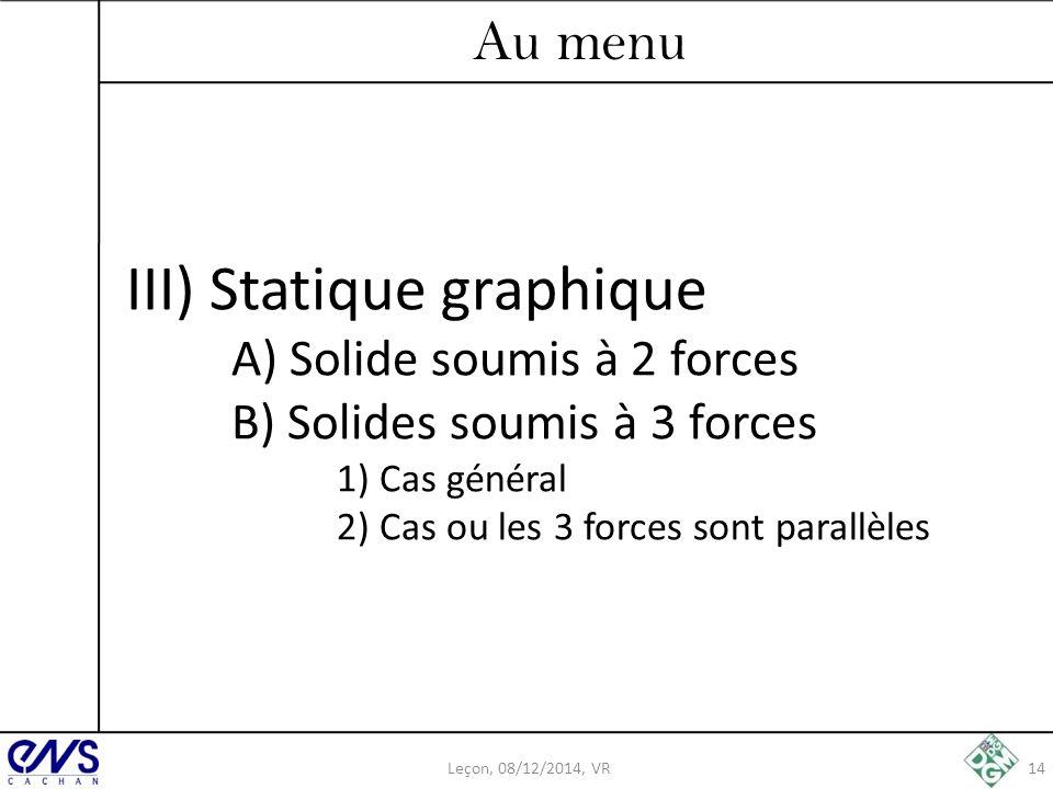 III) Statique graphique