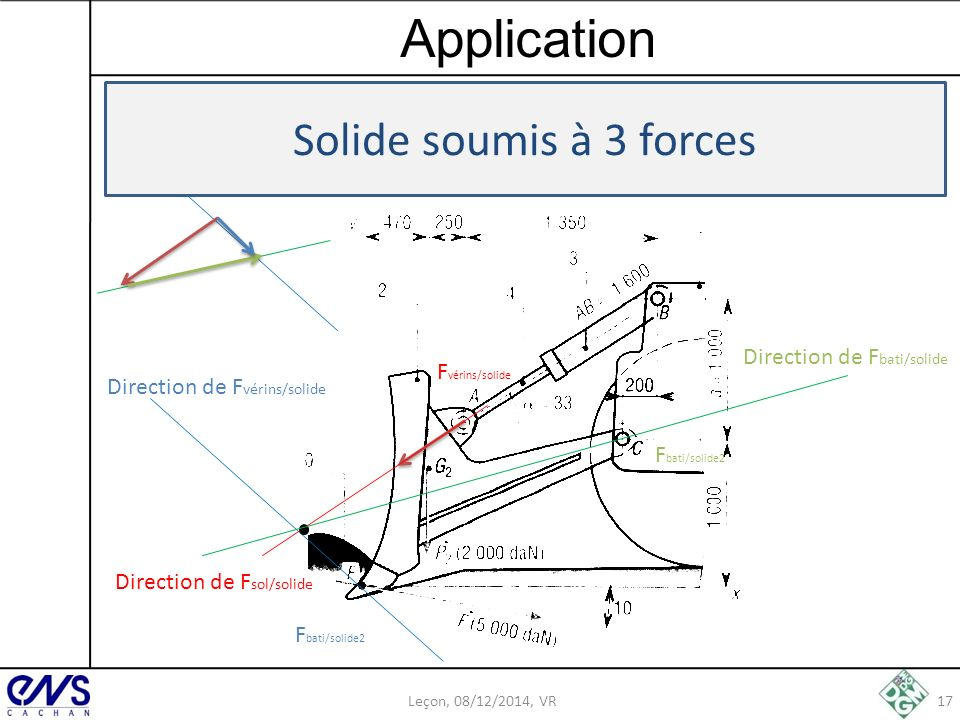 Application Solide soumis à 3 forces Direction de Fbati/solide