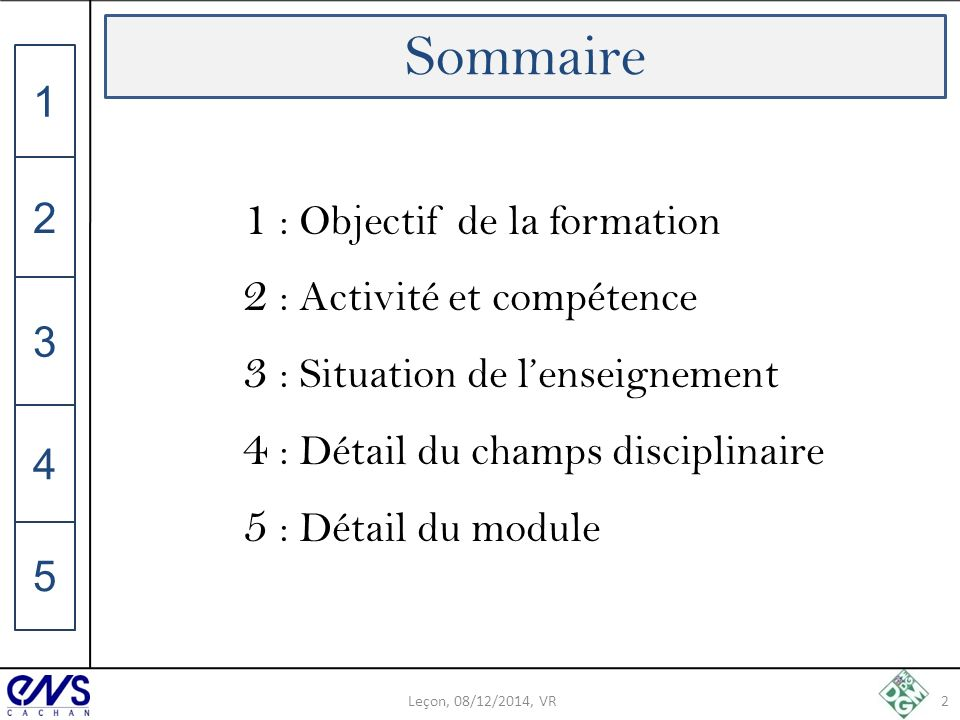 Sommaire 1. 2.