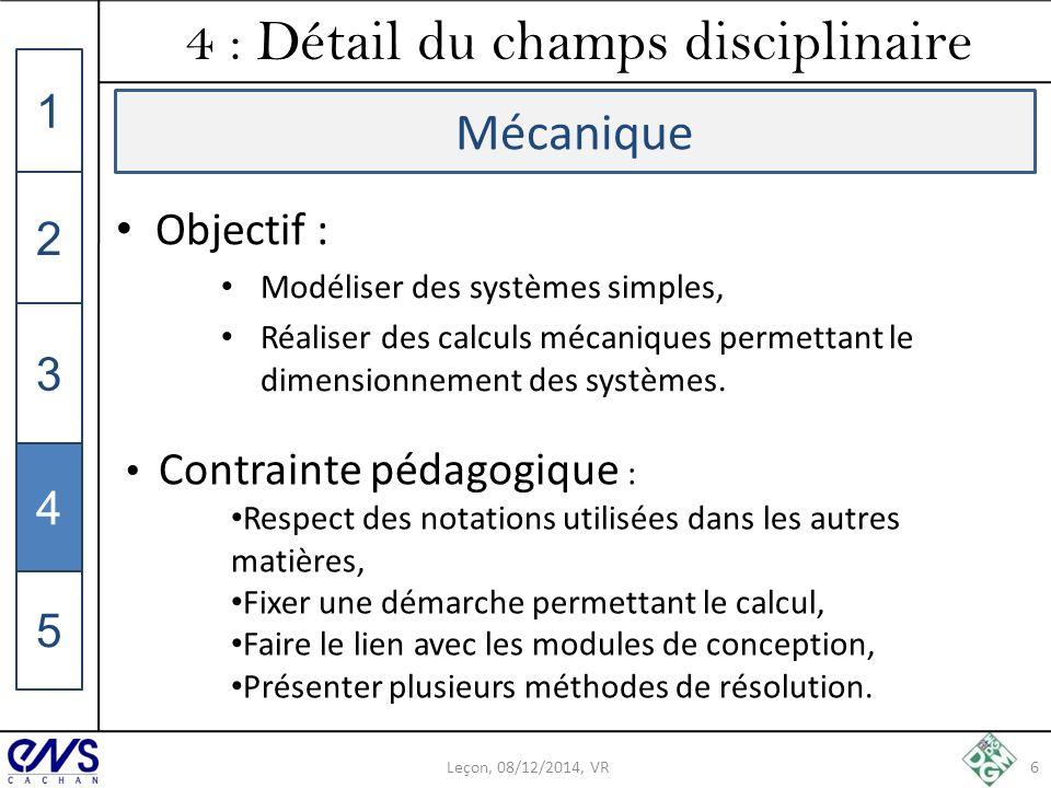 4 : Détail du champs disciplinaire