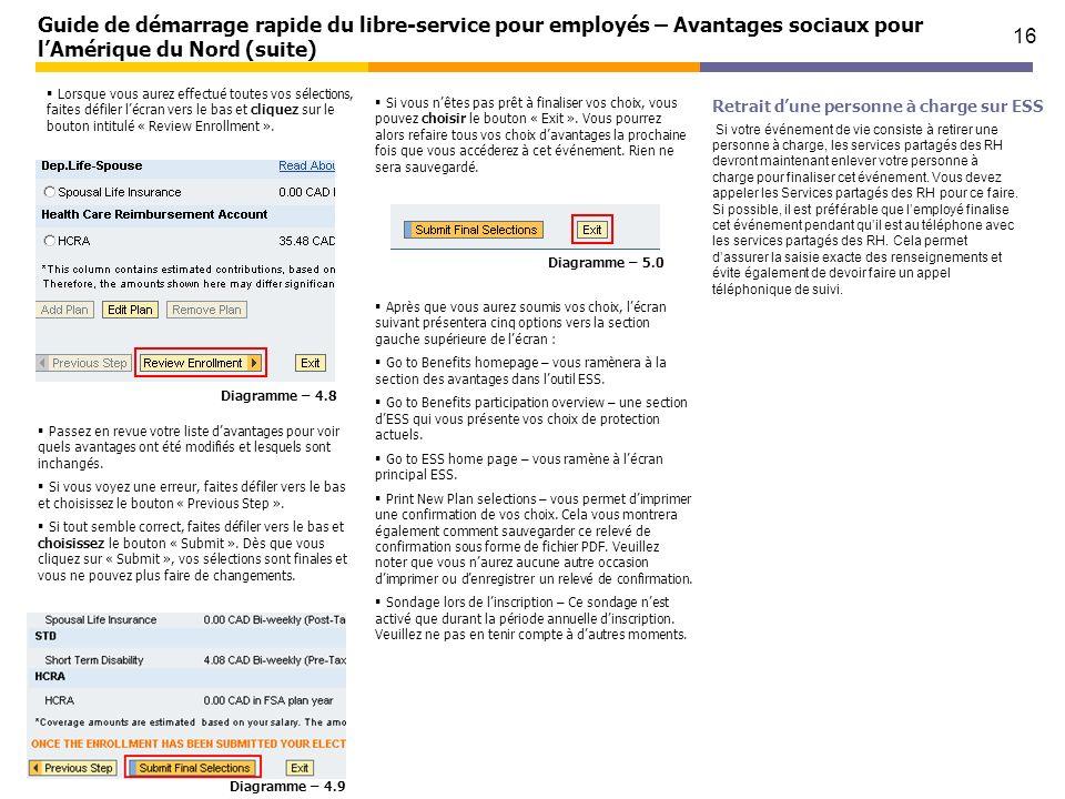 Guide de démarrage rapide du libre-service pour employés – Avantages sociaux pour l'Amérique du Nord (suite)