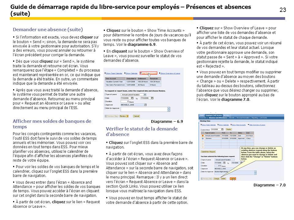 Guide de démarrage rapide du libre-service pour employés – Présences et absences (suite)