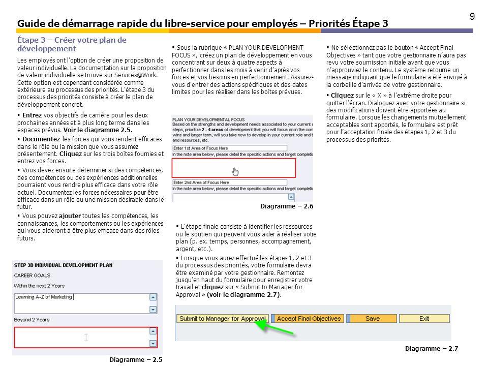 Guide de démarrage rapide du libre-service pour employés – Priorités Étape 3