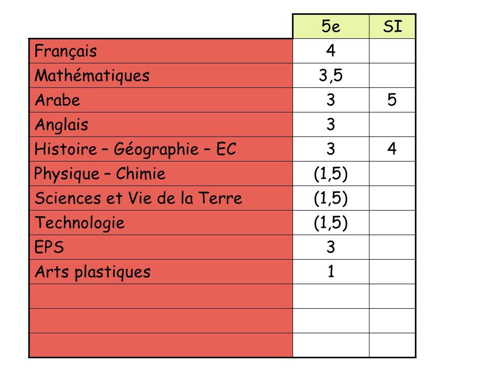 5e SI. Français. 4. Mathématiques. 3,5. Arabe. 3. 5. Anglais. Histoire – Géographie – EC. Physique – Chimie.