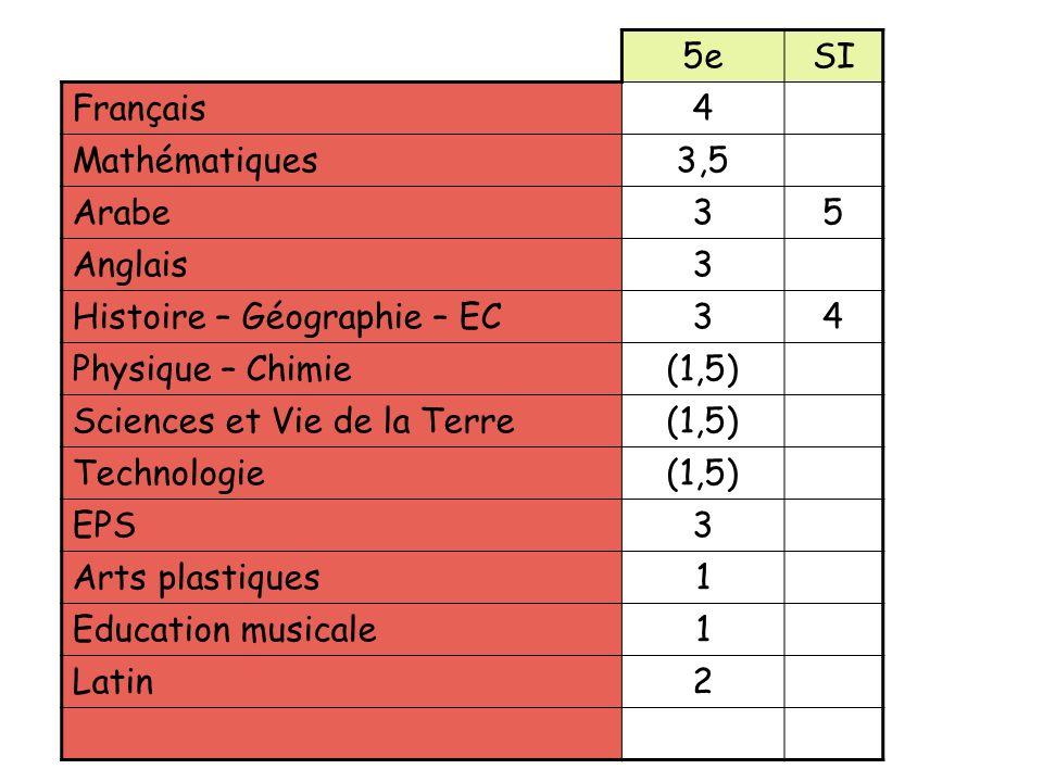 5eSI. Français. 4. Mathématiques. 3,5. Arabe. 3. 5. Anglais. Histoire – Géographie – EC. Physique – Chimie.