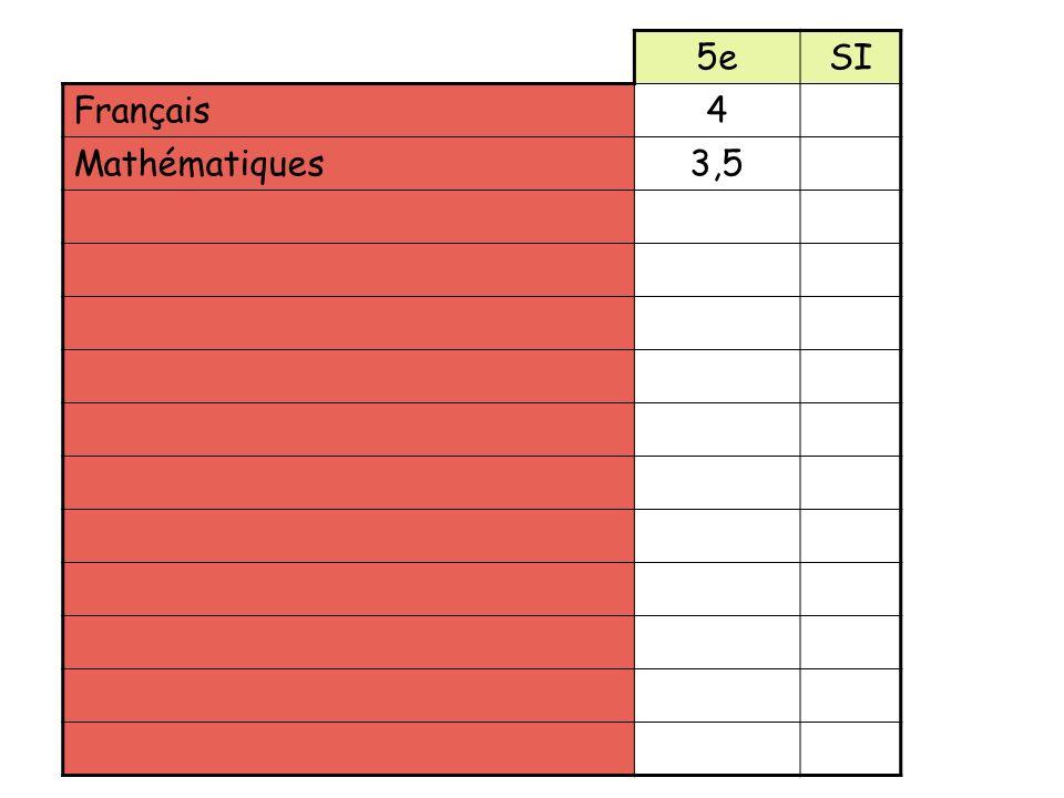 5e SI Français 4 Mathématiques 3,5