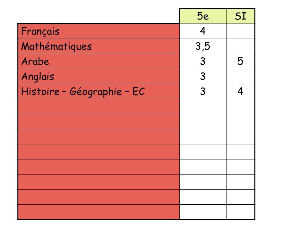 5e SI Français 4 Mathématiques 3,5 Arabe 3 5 Anglais Histoire – Géographie – EC