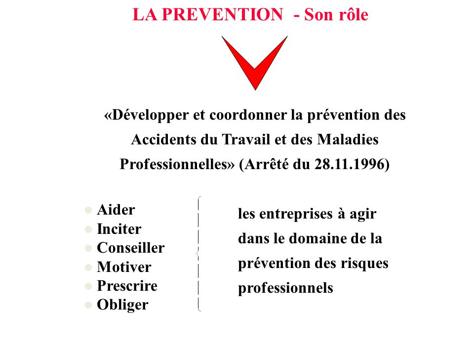 strategie de prevention