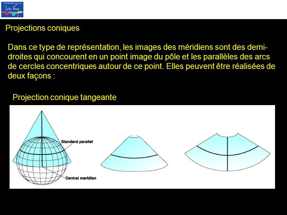 Projections coniques
