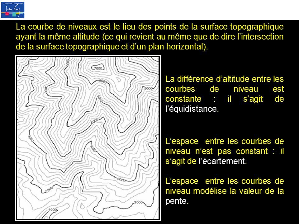 La courbe de niveaux est le lieu des points de la surface topographique ayant la même altitude (ce qui revient au même que de dire l'intersection de la surface topographique et d'un plan horizontal).