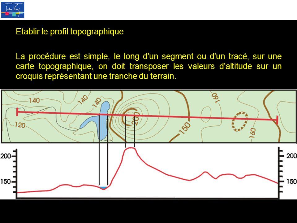Etablir le profil topographique