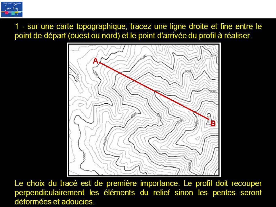 1 - sur une carte topographique, tracez une ligne droite et fine entre le point de départ (ouest ou nord) et le point d arrivée du profil à réaliser.