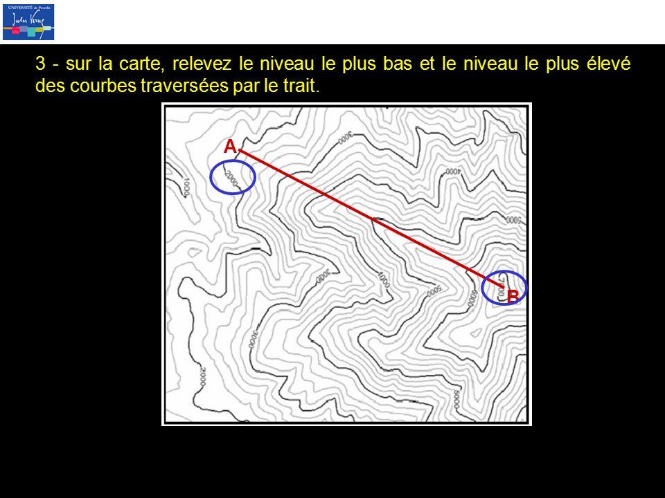 3 - sur la carte, relevez le niveau le plus bas et le niveau le plus élevé des courbes traversées par le trait.