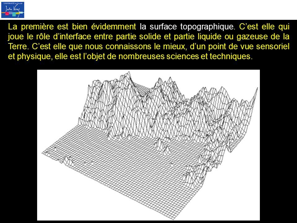 La première est bien évidemment la surface topographique
