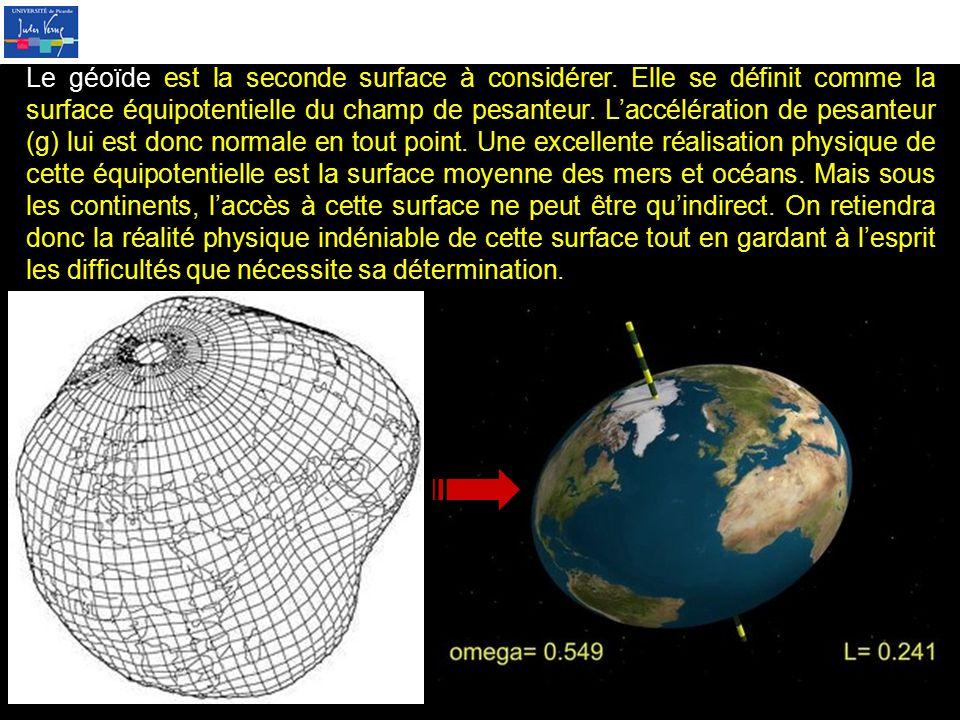 Le géoïde est la seconde surface à considérer