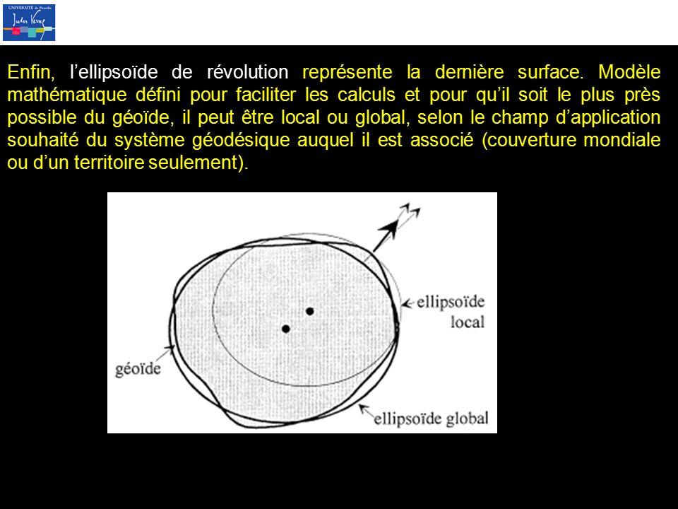 Enfin, l'ellipsoïde de révolution représente la dernière surface
