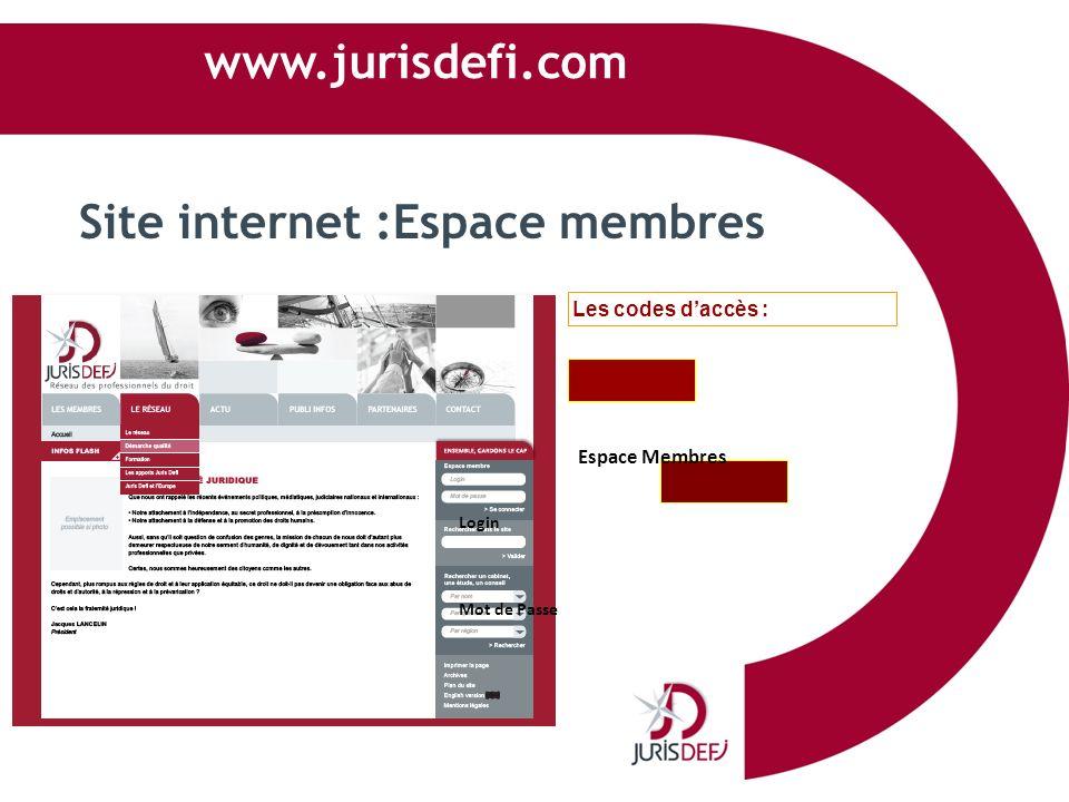 Site internet :Espace membres