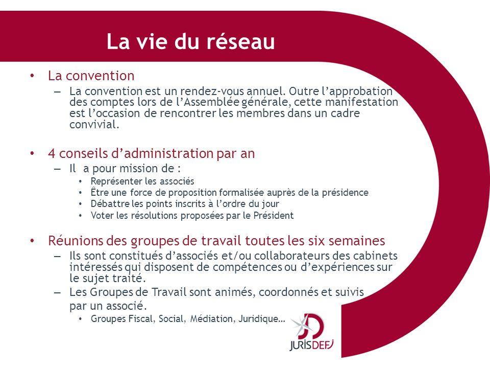 La vie du réseau La convention 4 conseils d'administration par an