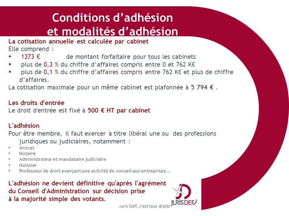 Conditions d'adhésion et modalités d'adhésion
