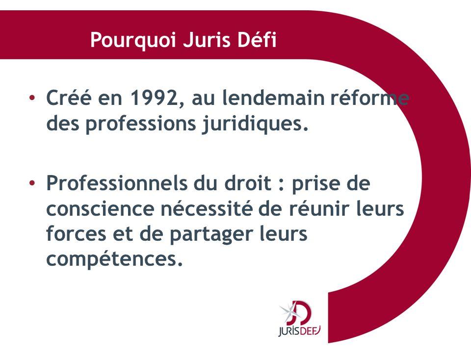 Pourquoi Juris Défi Créé en 1992, au lendemain réforme des professions juridiques.