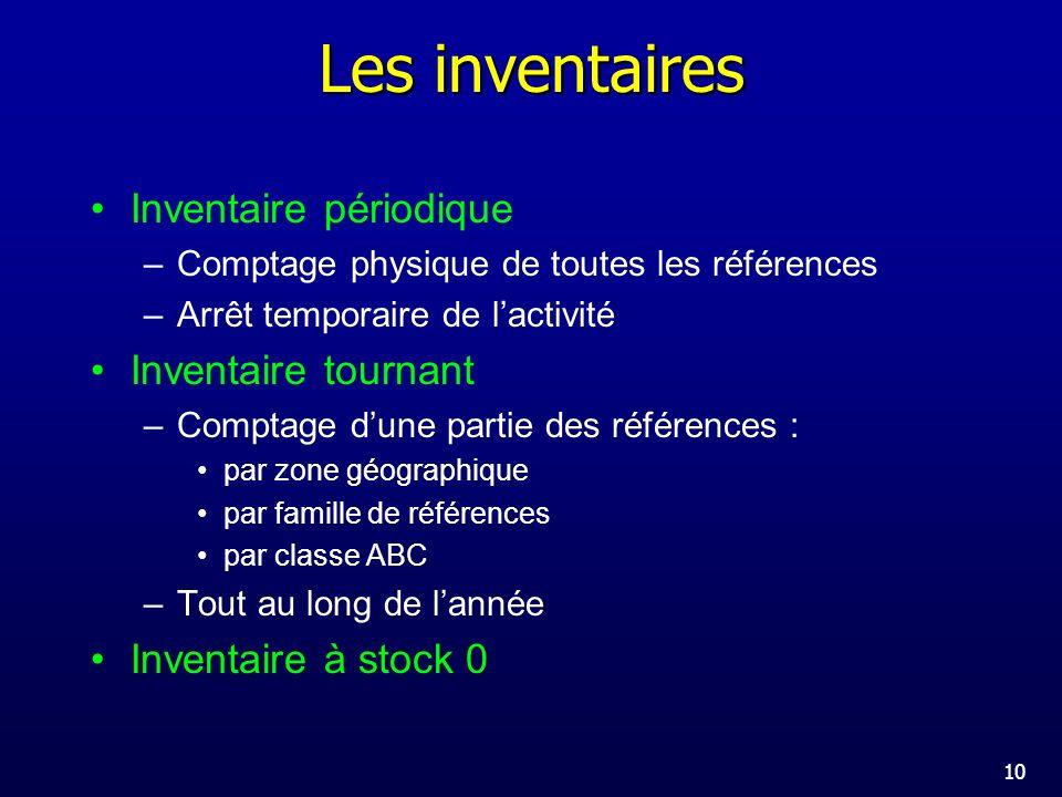 Les inventaires Inventaire périodique Inventaire tournant