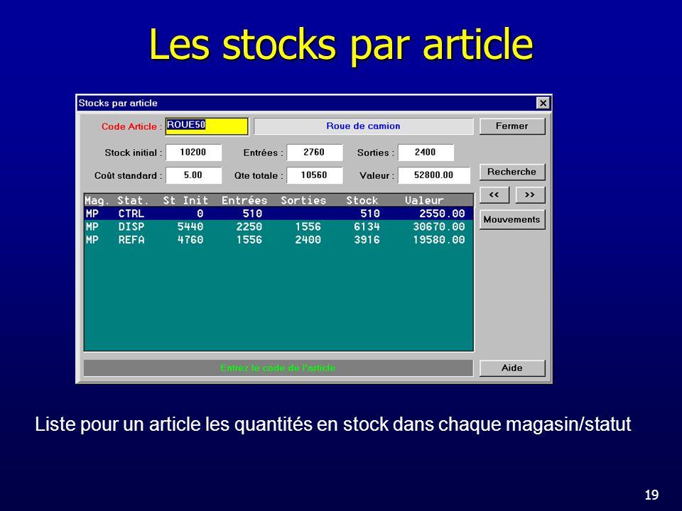 Les stocks par article Liste pour un article les quantités en stock dans chaque magasin/statut