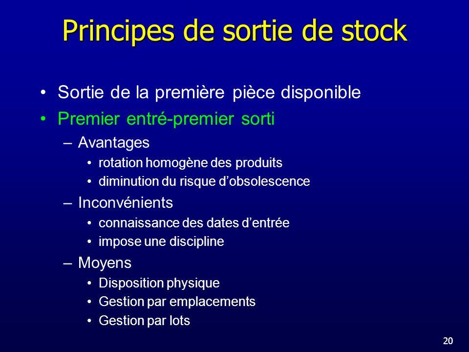 Principes de sortie de stock