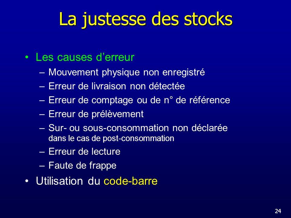 La justesse des stocks Les causes d'erreur Utilisation du code-barre
