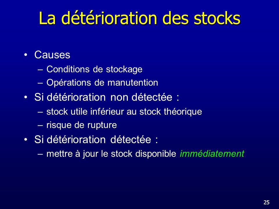 La détérioration des stocks