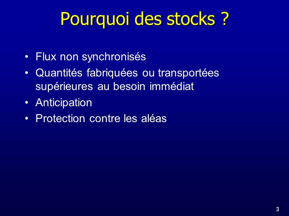 Pourquoi des stocks Flux non synchronisés