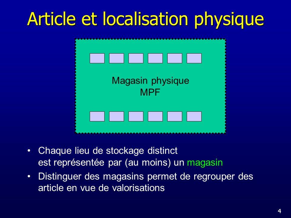 Article et localisation physique