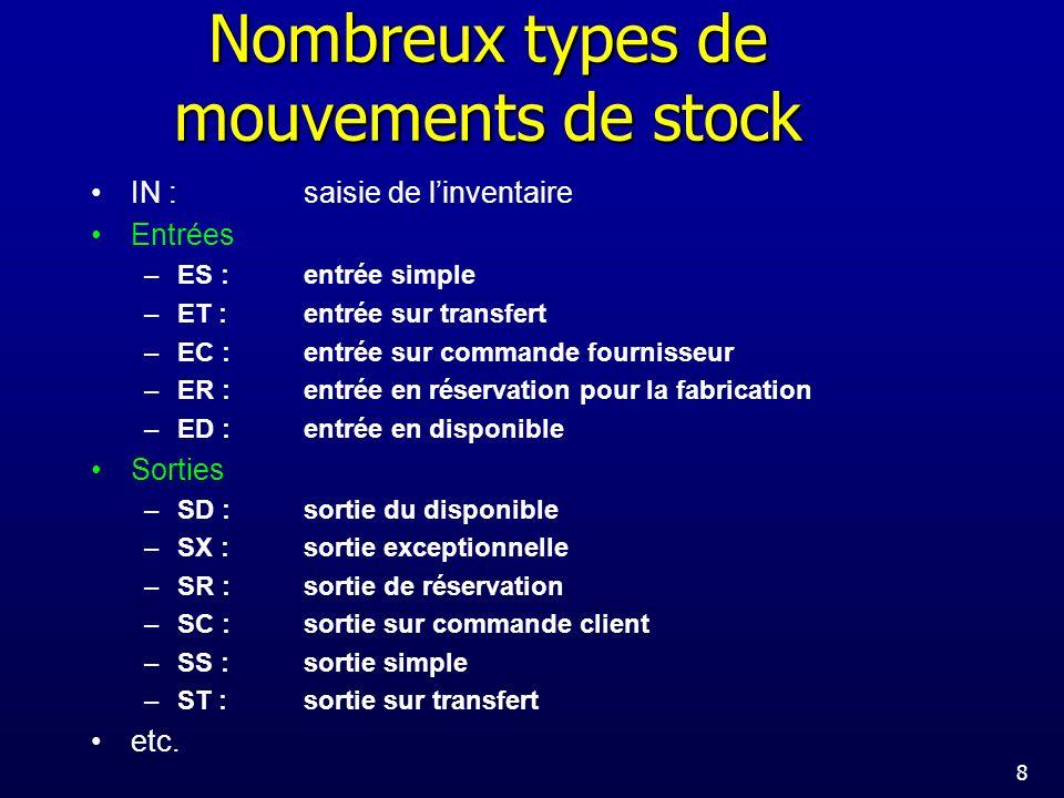 Nombreux types de mouvements de stock