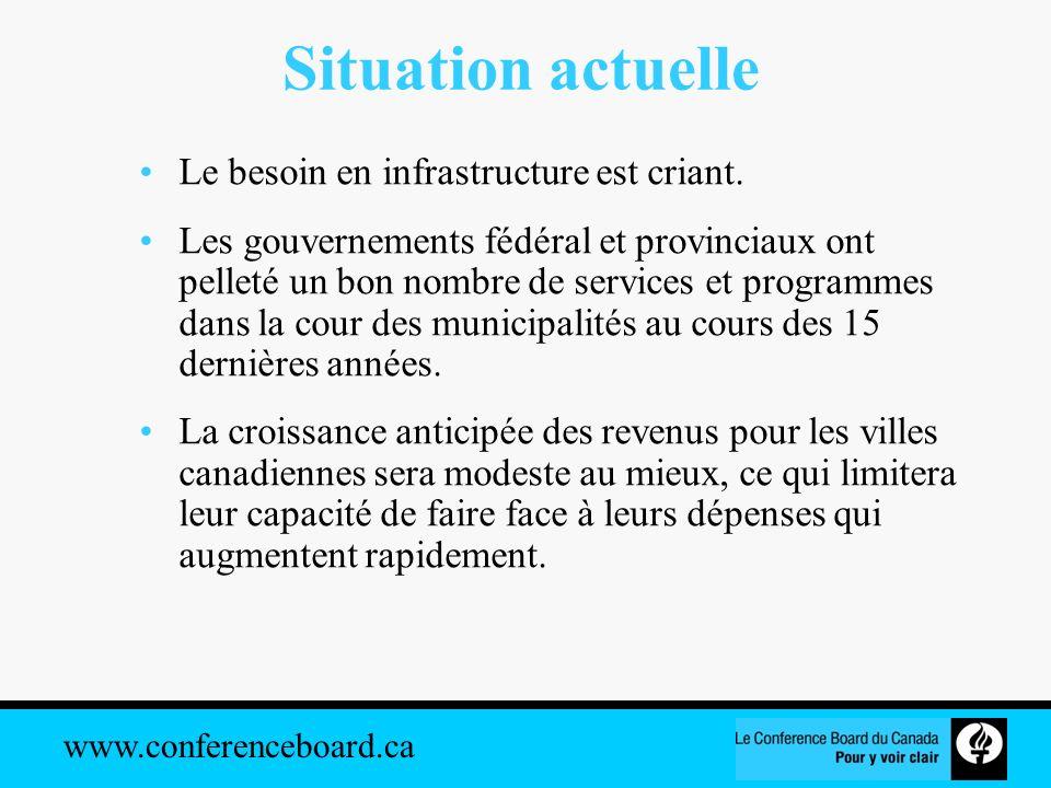 Situation actuelle Le besoin en infrastructure est criant.