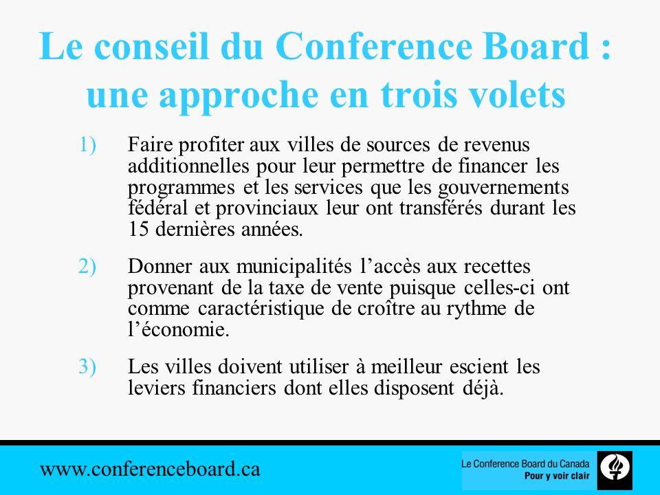 Le conseil du Conference Board : une approche en trois volets