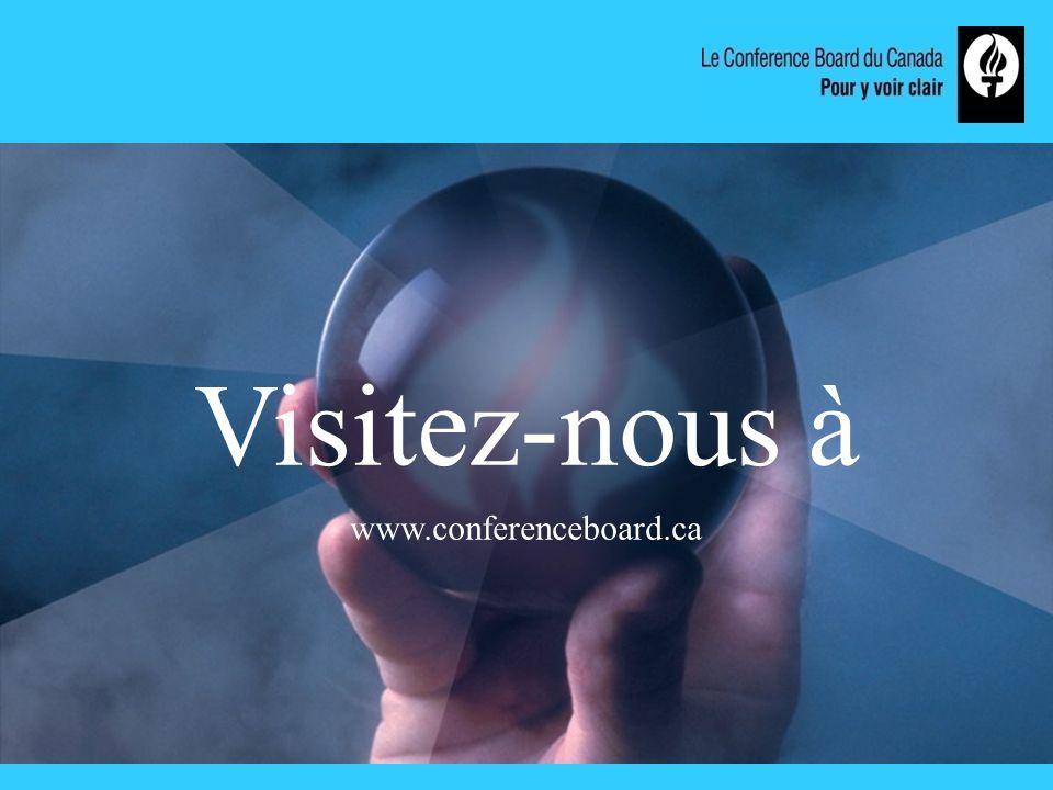 Visitez-nous à www.conferenceboard.ca