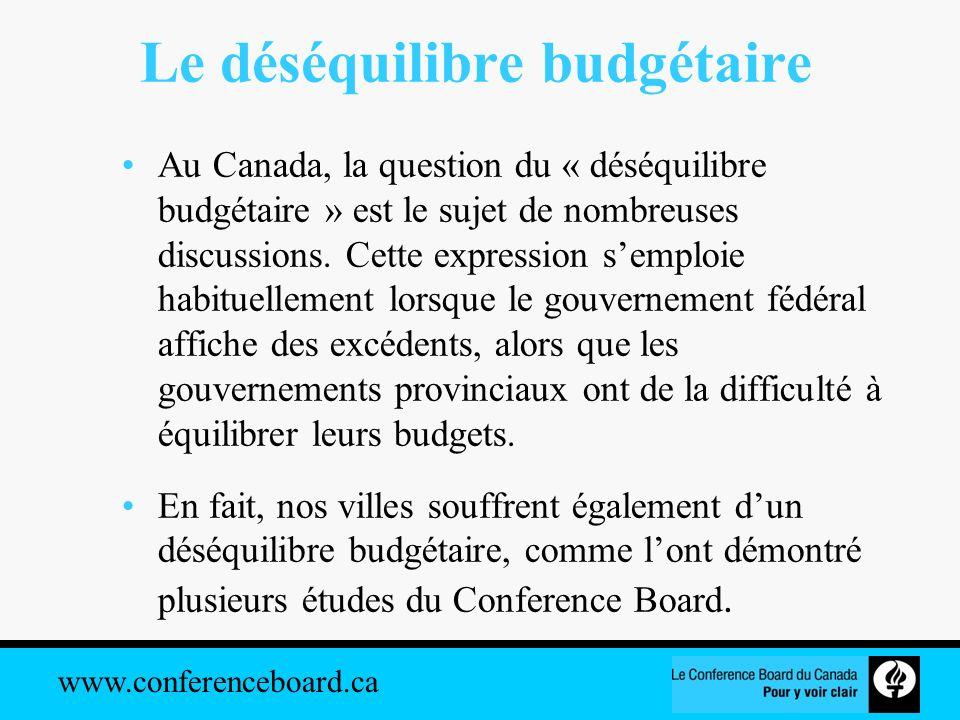 Le déséquilibre budgétaire