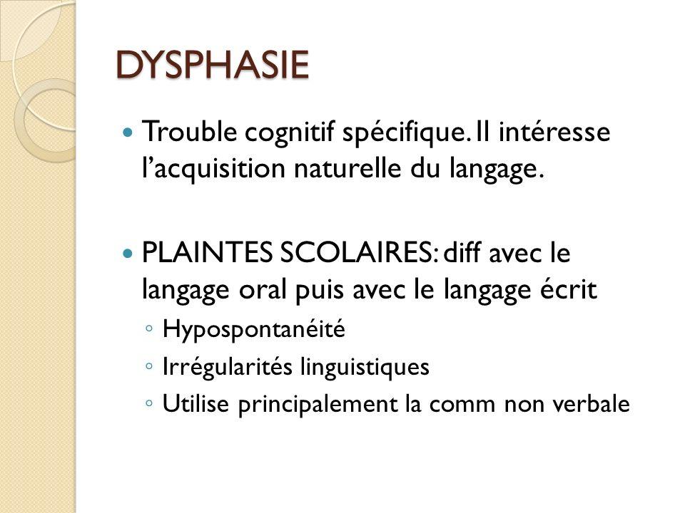 DYSPHASIE Trouble cognitif spécifique. Il intéresse l'acquisition naturelle du langage.