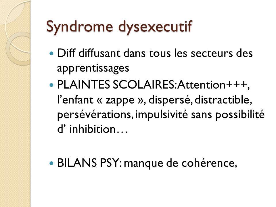 Syndrome dysexecutif Diff diffusant dans tous les secteurs des apprentissages.