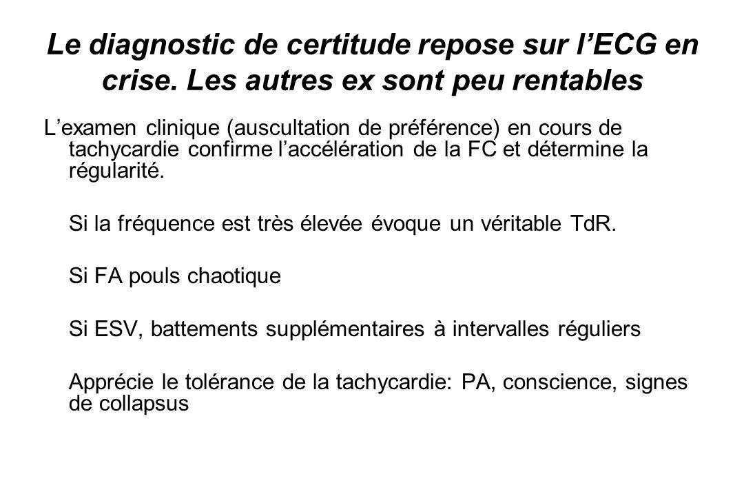 Le diagnostic de certitude repose sur l'ECG en crise