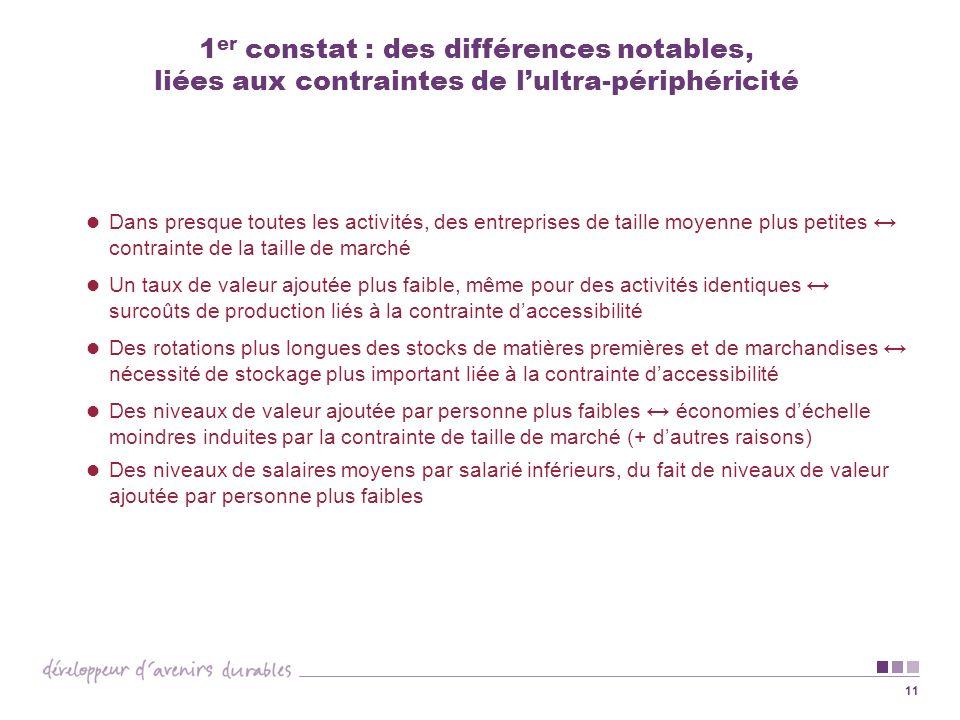1er constat : des différences notables, liées aux contraintes de l'ultra-périphéricité