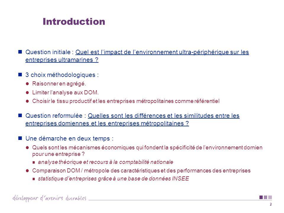 Introduction Question initiale : Quel est l'impact de l'environnement ultra-périphérique sur les entreprises ultramarines