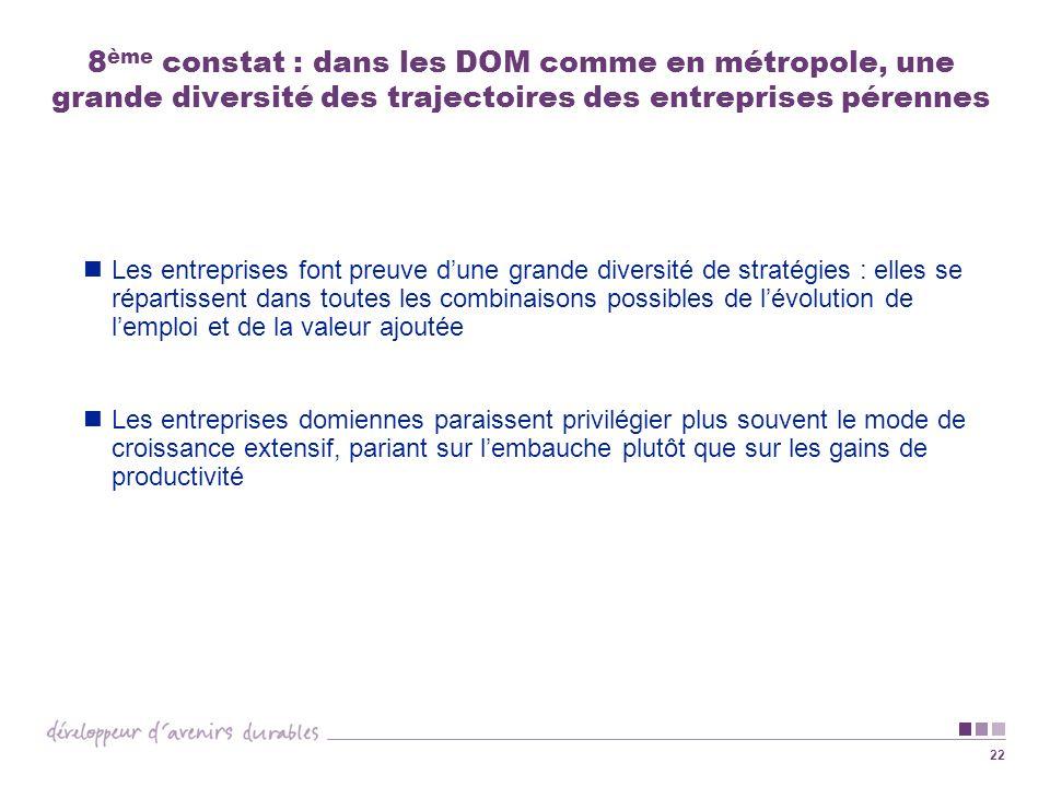 8ème constat : dans les DOM comme en métropole, une grande diversité des trajectoires des entreprises pérennes