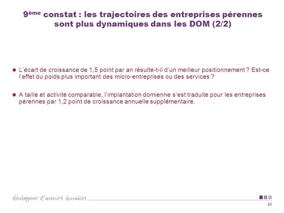 9ème constat : les trajectoires des entreprises pérennes sont plus dynamiques dans les DOM (2/2)